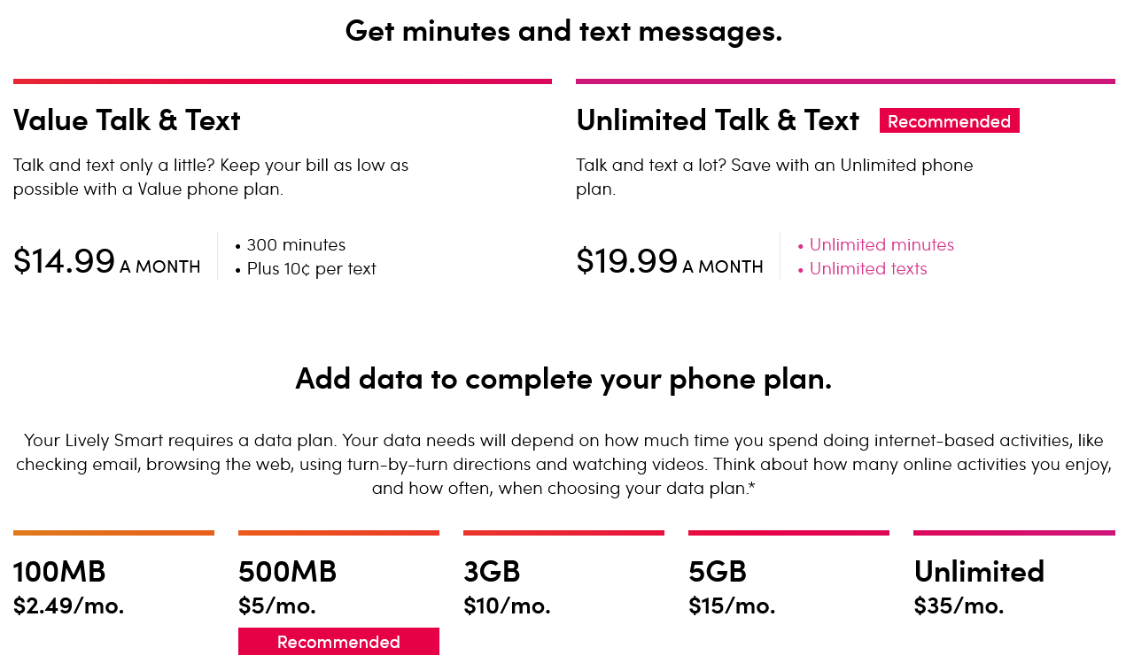 Lively phone plans